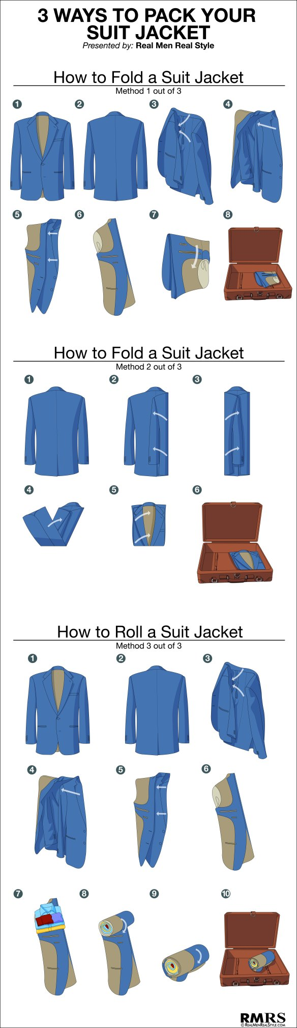 3 ways to fold jacket.jpg